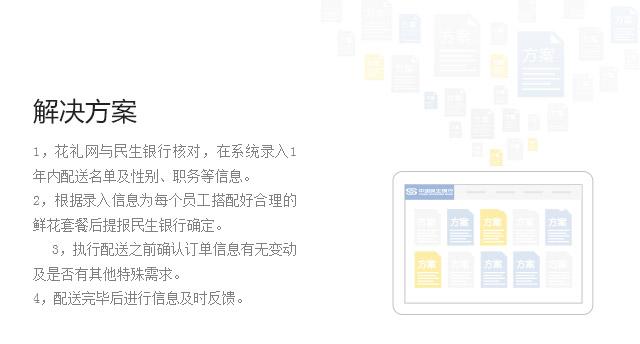 中国民生银行-合作时间
